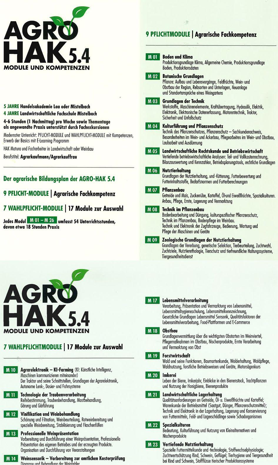 AgroHak1